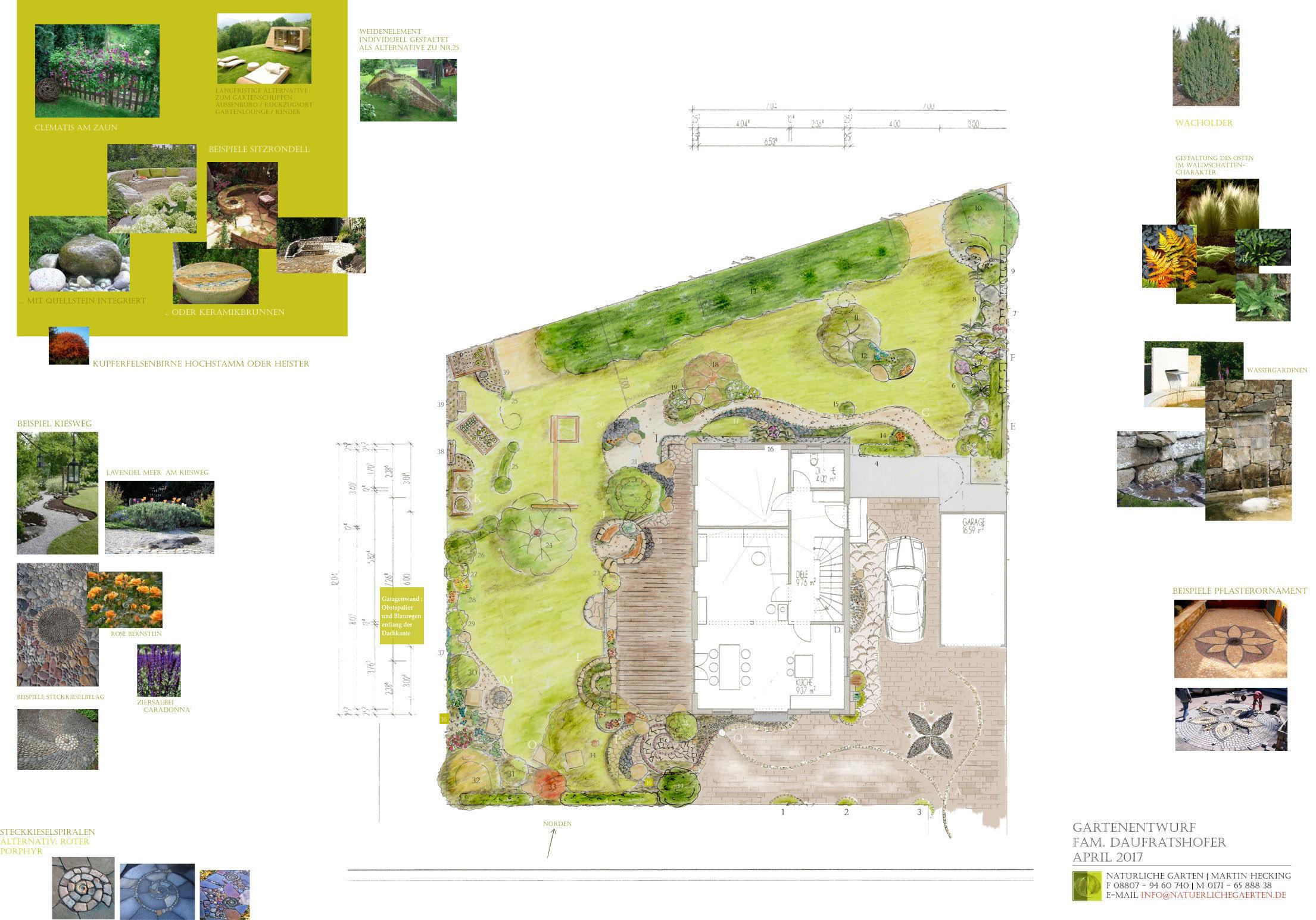 Gartenplanung - Natürliche Gärten - Gartenplanung und ...